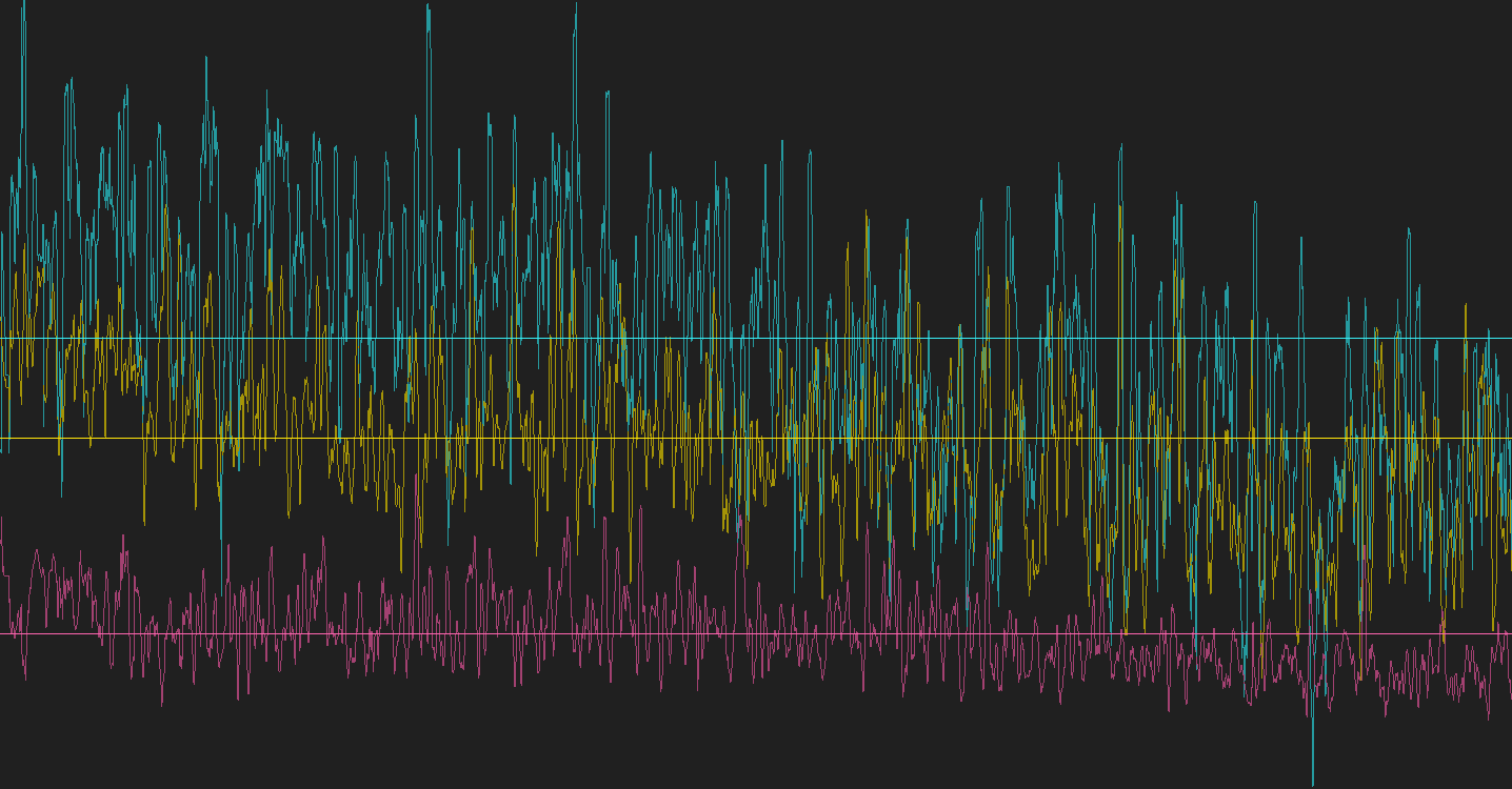 brainwave graph