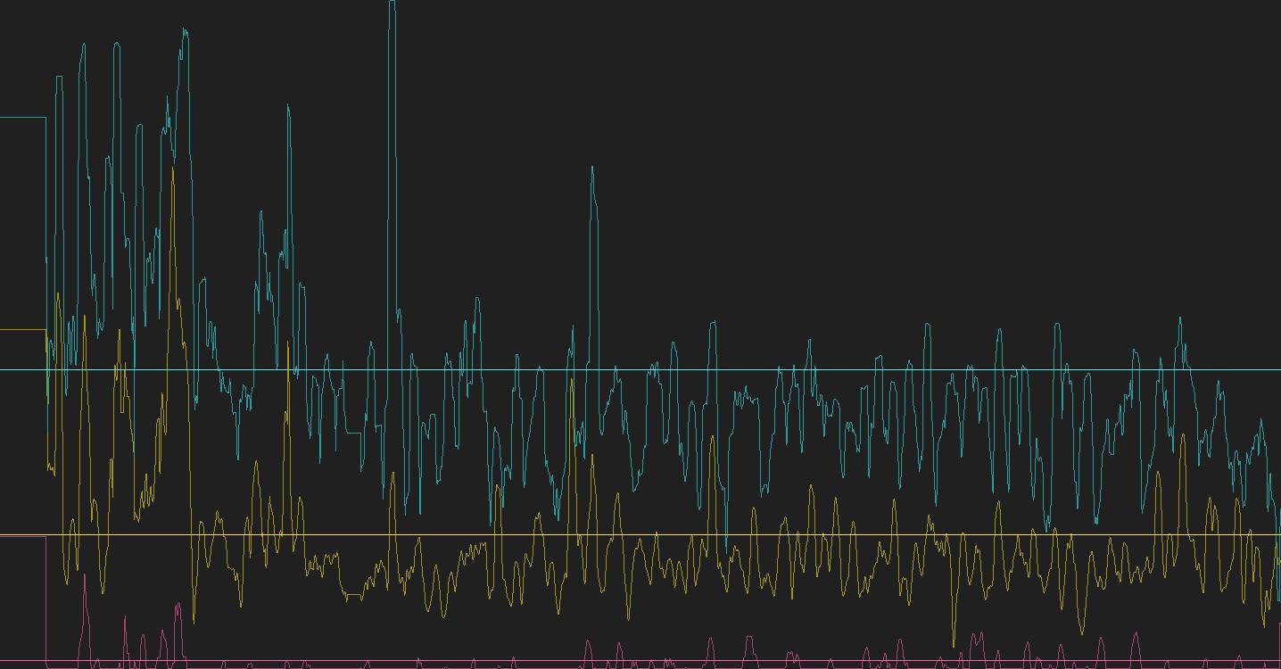 graph, brainwave data