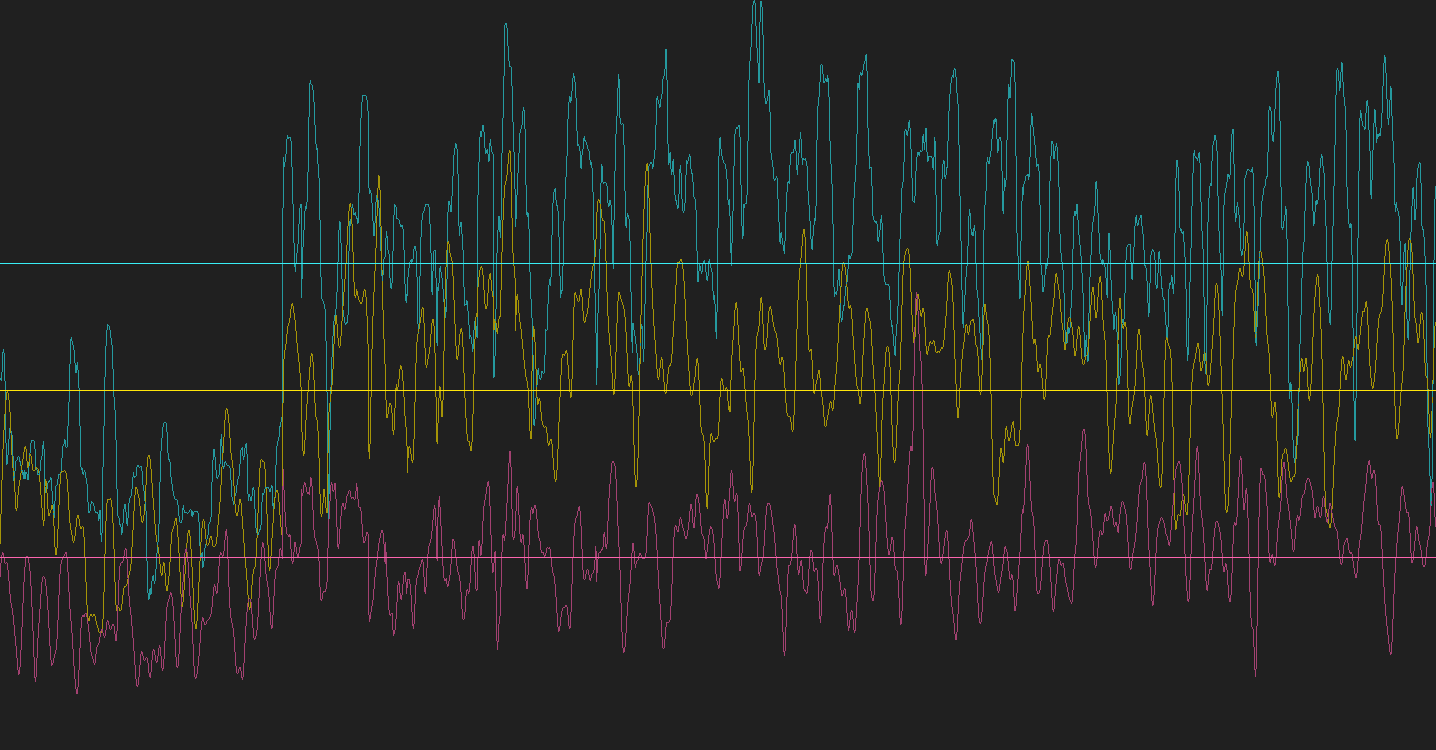 brain wave data 28 days of me
